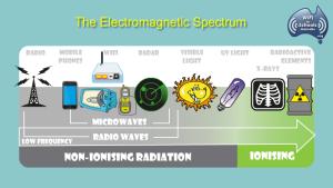 emr_spectrum